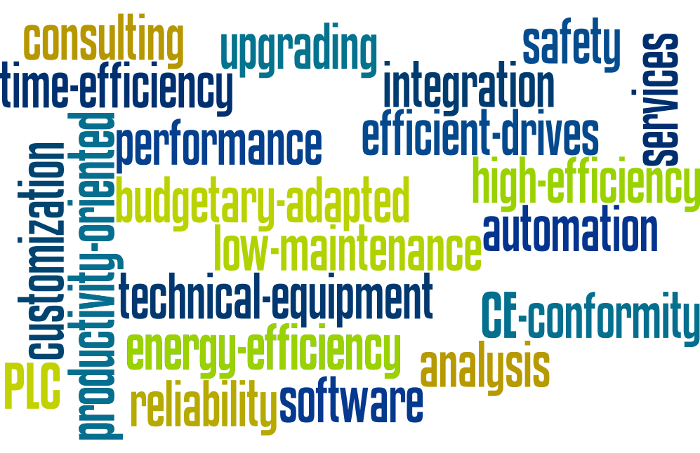 wordcloud ACOTEQ services